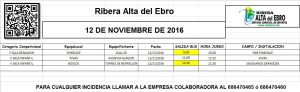 3-jornada-autobuses-12-de-noviembre-de-2016