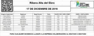 7-jornada-autobuses-17-de-diciembre-de-2016