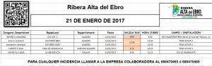 9 JORNADA AUTOBUSES 21 DE ENERO DE 2017