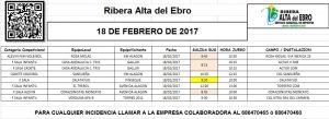 13 JORNADA AUTOBUSES 18 FEBRERO DE 2017